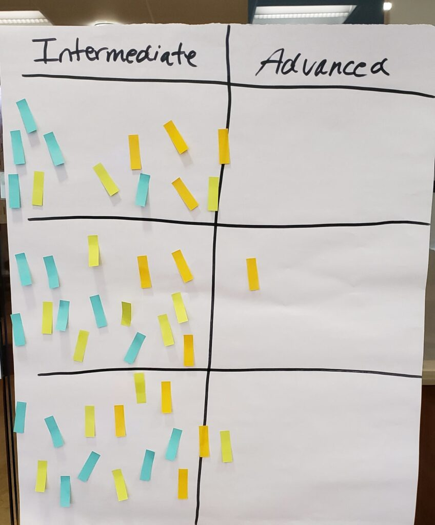 Flipchart sheet showing model stages and sticky notes